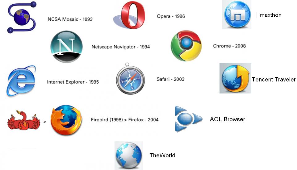 Какие есть браузеры с тором hyrda скачать браузер тор 2014 hydra2web